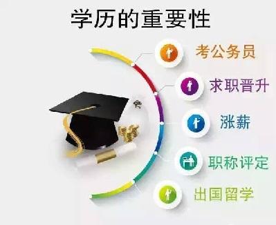 2017年湖北中医药大学成教本科报名时间