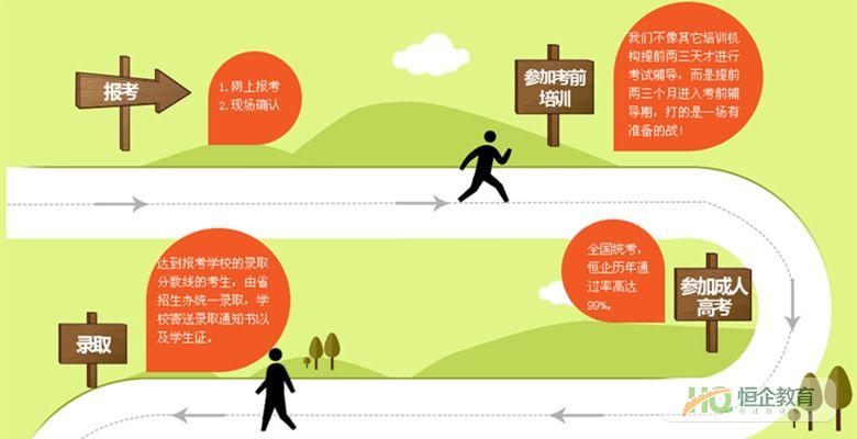 武汉科技大学2020年6月成人学士学位申报通知