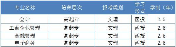 湖北经济学院成人高考高升专专业.jpg