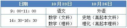 湖北经济学院成人高考专科考试科目.jpg