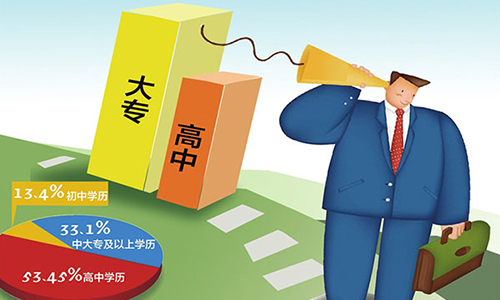 2021年武汉工程大学成教招生地点在哪