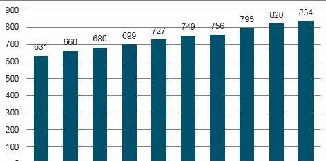 2021年湖北成人高考提升学历的重要性